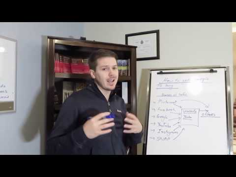 How make money online from an investor and entreprenor - Must see!