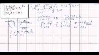 ЕГЭ математика 2015, задания № 17