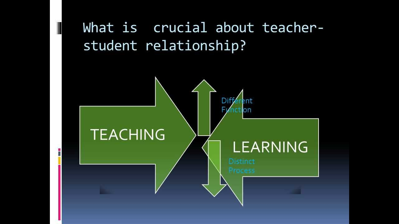 1.Teacher Effectiveness Training (TET) - YouTube