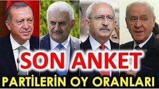 Ak parti oyu düşüyor! Nedeni EYT mi? Mart yerel seçim son anketi. Cumhur ve Millet ittifakı HDP oyu?