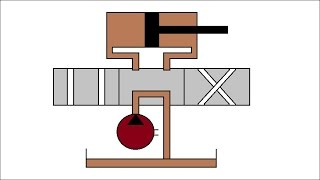 Animation Working of direction control valve and hydraulic ram in circuit.