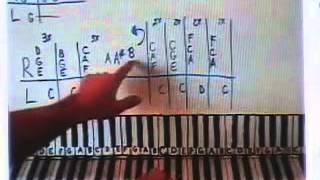 How To Play Imagine by John Lennon Piano Lesson Shawn Cheek Tutorial