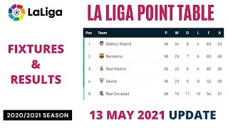 Spanish League Table | La Liga Table Standings | Fixtures and Results 13 May 2021 Update screenshot 4