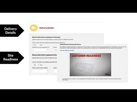 Network Order Validation