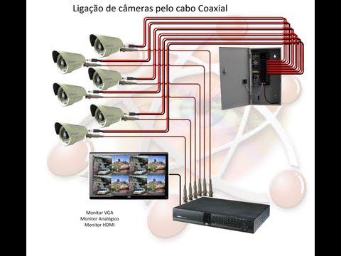 Curso CFTV Basico por Michel Maia