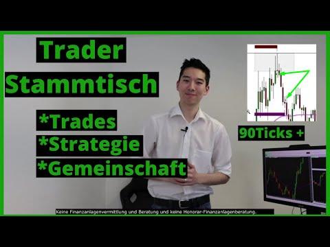 📌 Live-Webinar: Erfolgreich Traden lernen | Trading Gruppe Ausschnitt