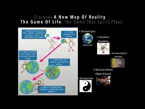 The Game of Life: A New Map Of Reality