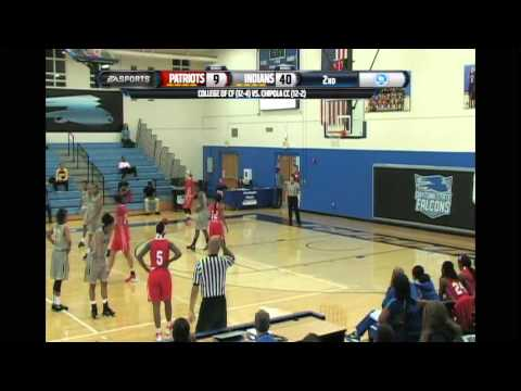 Chipola College vs. College of Central Florida Women's Basketball