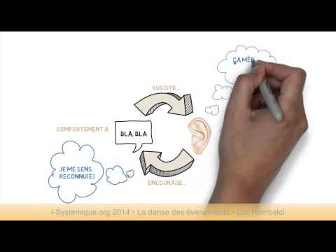 Systémique - EPISODE #1 - Boucles et Causalite Circulaire 1 - Luc Rambaldi