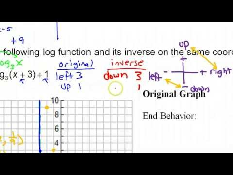 Day 13 HW   Test D Part 2   Exponential and Log Functions