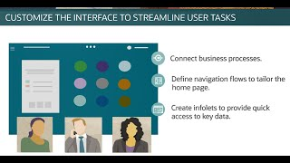 Overview: Configure Navigation Flows to Integrate Business Processes video thumbnail