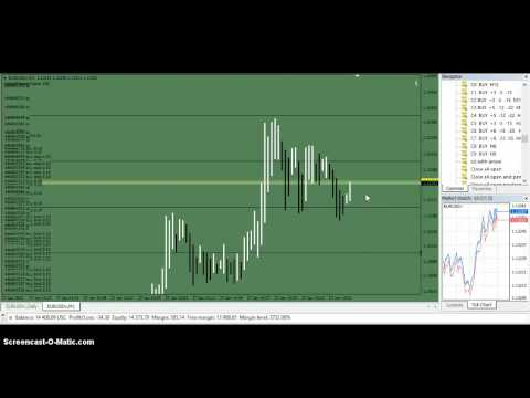 Day Trading 1 min Chart
