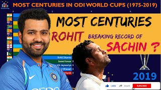 Top 15 Cricketers Ranked By Most Centuries In World Cup Matches (1975 - 2019 ) | WorldRankings