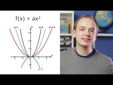 Quadratische Funktionen (Mathe-Song)