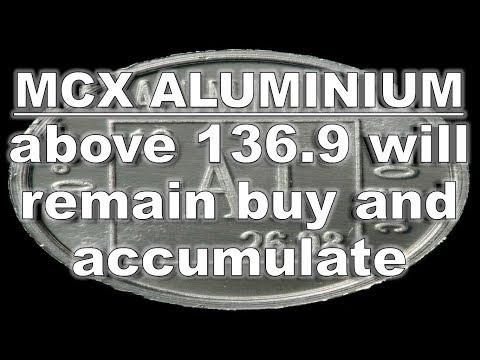 MCX ALUMINIUM weekly Video-Hit 141.4 high TGTS 142.35-146.8