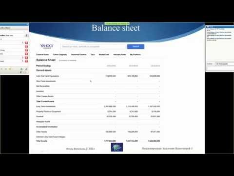 Banking Industry Part 3 Fundamental analysis of Wells Fargo & Company (WFC), Balance Sheet statement