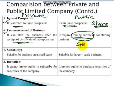 compare or contrast public and private The simple difference between public and private law is in those that each affects public law affects society as a whole, while private law.