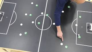 Soccer Midfield Rotation Inspired by Futsal