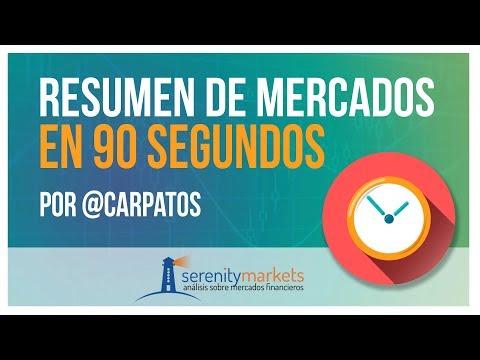 Resumen en 90 segundos, bolsas, forex y mercados 28 9 2019 serenitymarkets