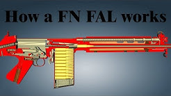 How a FN FAL works