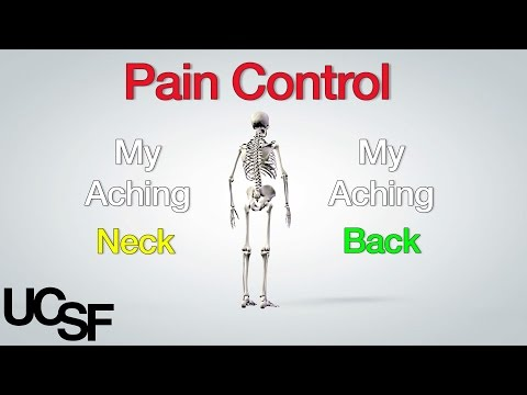 My Aching Neck – My Aching Back