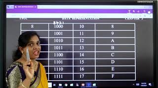 I PUC | Computer science | Data representaion-02