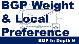 BGP Weight and Local Preference - BGP In Depth 9