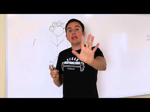 Dieta Cruda, 80 10 10 y Raw Till 4 parte 3 de 3
