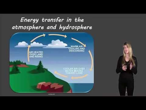 Energy transfer in atmosphere and hydrosphere
