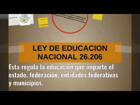 Ley De Educacion Nacional Youtube