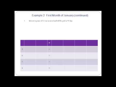 FA10: Recording Income Statement Transactions on Spreadsheet