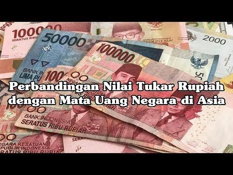 Perbandingan Nilai Tukar Rupiah Dengan Mata Uang Negara-Negara Di Asia