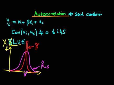 Autocorrelation   an introduction