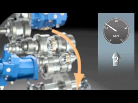 Dana Rexroth Transmission Systems HVT Animation English