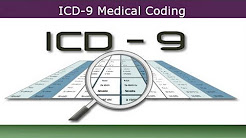 Process of Elimination for ICD-9 Medical Coding — Part 1