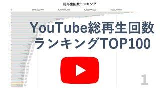 【日本】YouTube総再生回数チャンネルランキングTOP100