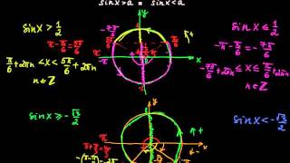 §163 Решение неравенств с sinX