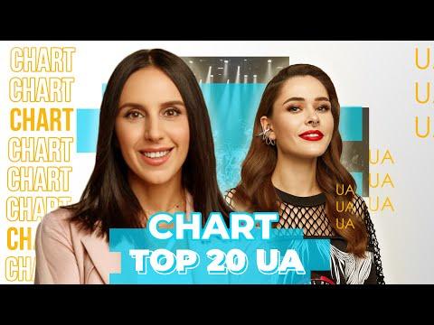 MUSIC CHART: TOP 20 UA | ТОП ЧАРТ УКРАЇНОМОВНИХ ПІСЕНЬ 2020 РОКУ