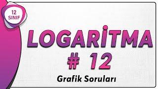 Logaritma 12  12.Sınıf Matematik (yeni müfredat)   AYT Matematik 12.sınıf logaritma