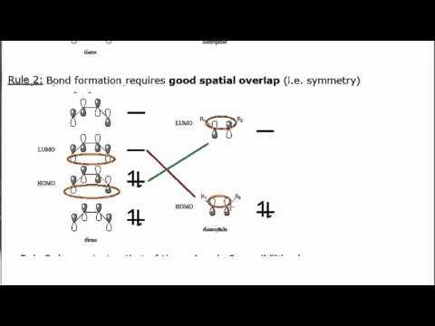 Organic Chemistry - Diels Alder - Theory