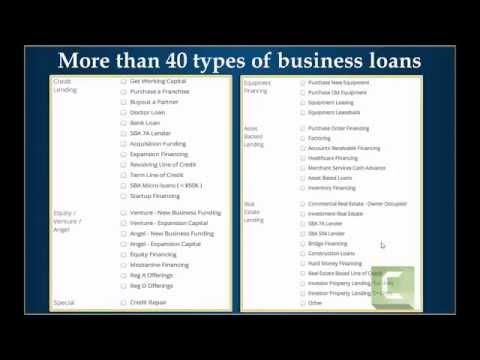A new World in BusinessCommercial Lending  FEG Lending Platform