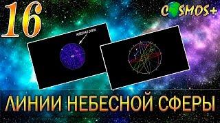видео Астронет > И. Шкловский