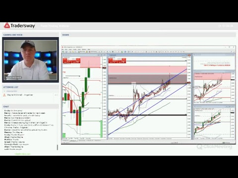 Live Forex Trading and Analysis by Forex.Today (Wednesday April 11, 2018)