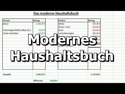 Das Moderne Haushaltsbuch Geld Sparen Einnahmen Ausgabenmit