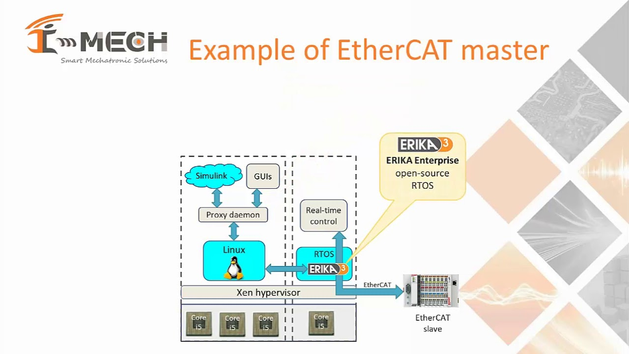 ERIKA Enterprise with SOEM EtherCAT under Xen Hypervisor and Simulink code  generation integration