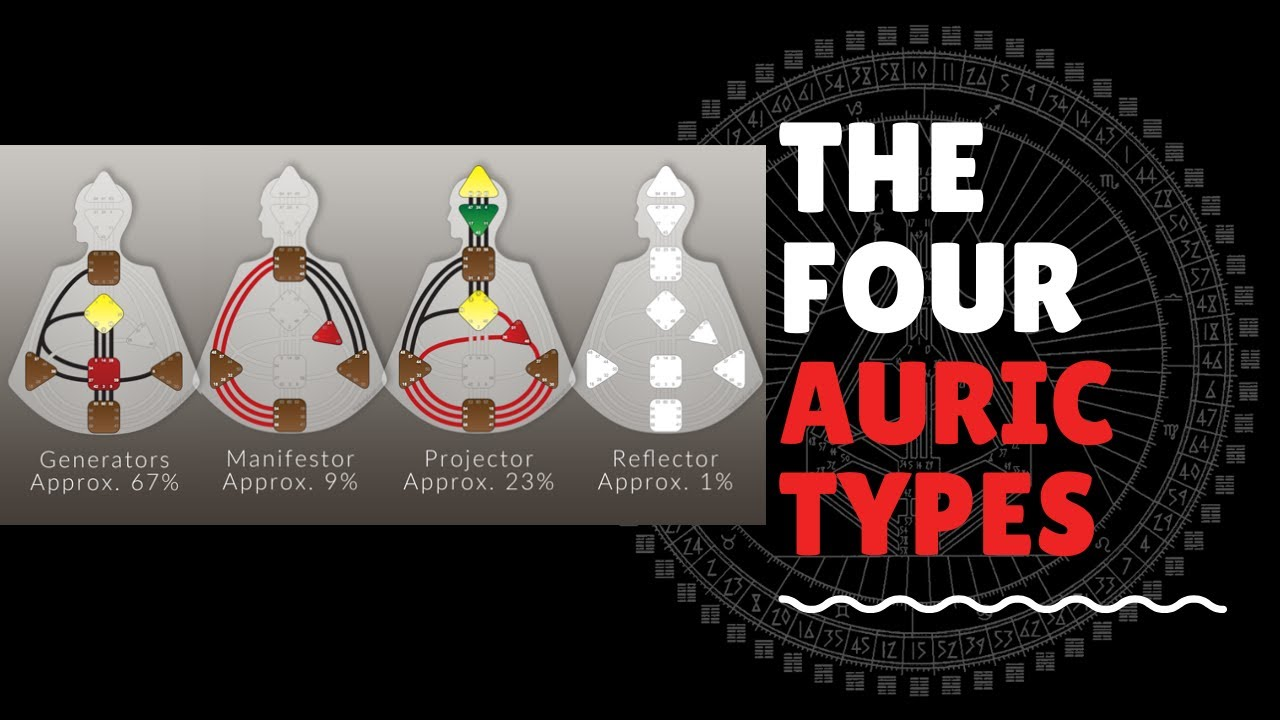 The Four Auric Types and a Newcomer's tour of Human Design resources!