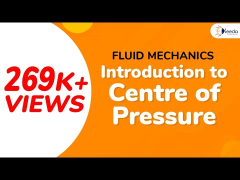 Definition of Centre of Pressure Video Tutorials Online | Hydrostatic Forces on Surfaces