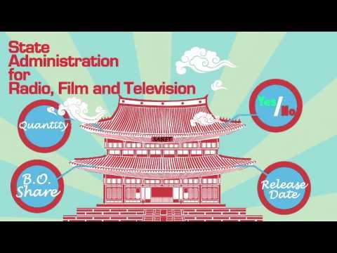 China's Film Market(IMAX)