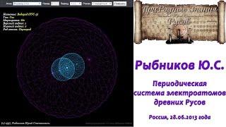 Рыбников Ю.С. Периодическая система электроатомов древних Русов