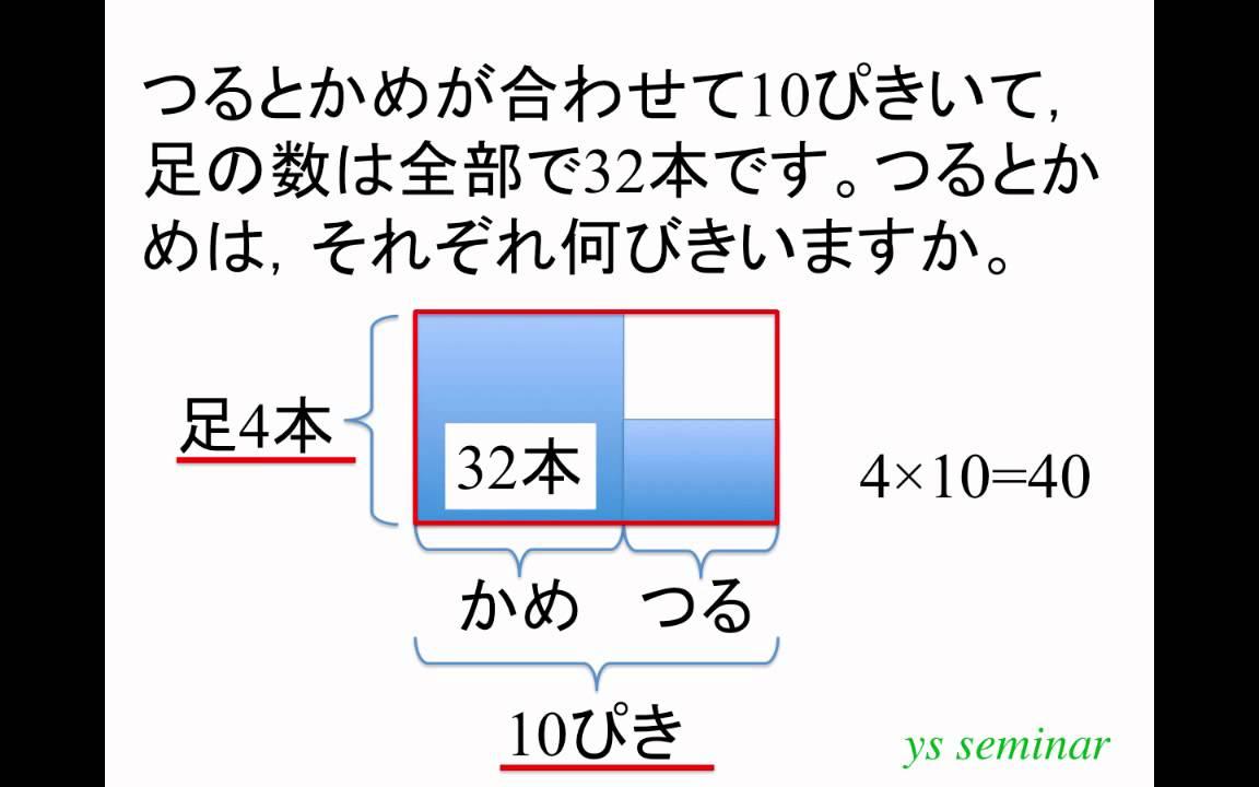 小學生算數_つるかめ算_面積図 - YouTube